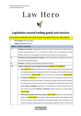 Chap 2 Legisaltion for terms and conditions