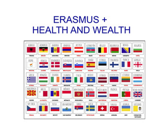 Proyecto Erasmus+ HEALTH AND WEALTH