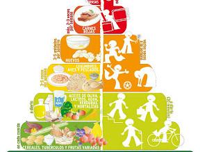 Hábitos de vida saludable