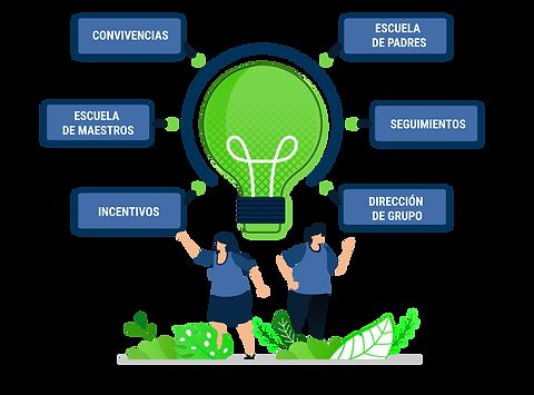 INFOGRAFÍA_ESTRATÉGIAS_Mesa_de_trabajo