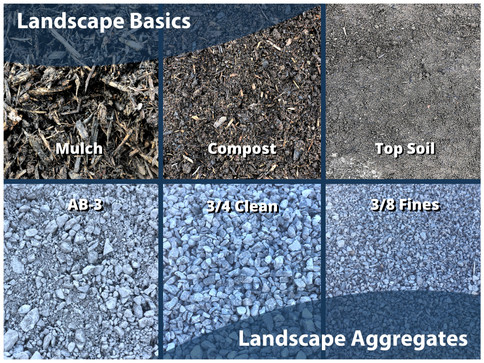 Landscape Basics and Aggregates