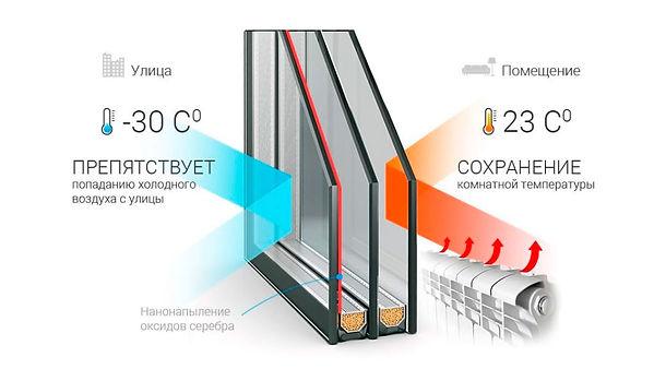 multi-steklo.jpg