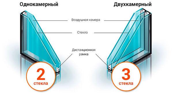 steklopakety-kleeenie-2.jpg