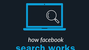 How Facebook Search works in 1 minute