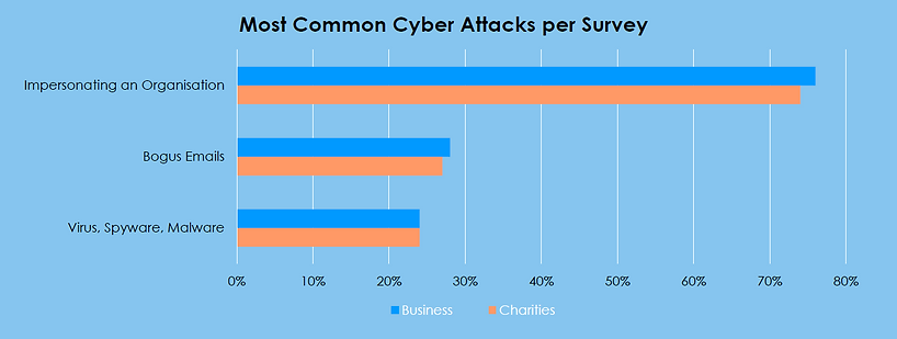 cyber graph.PNG