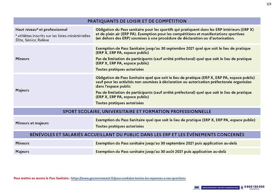 Protocole 09 aout 2021_2.jpg