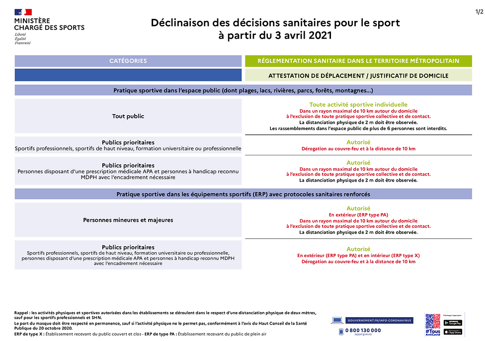 mesuressanitairessports1 DU 03 AVRIL 202