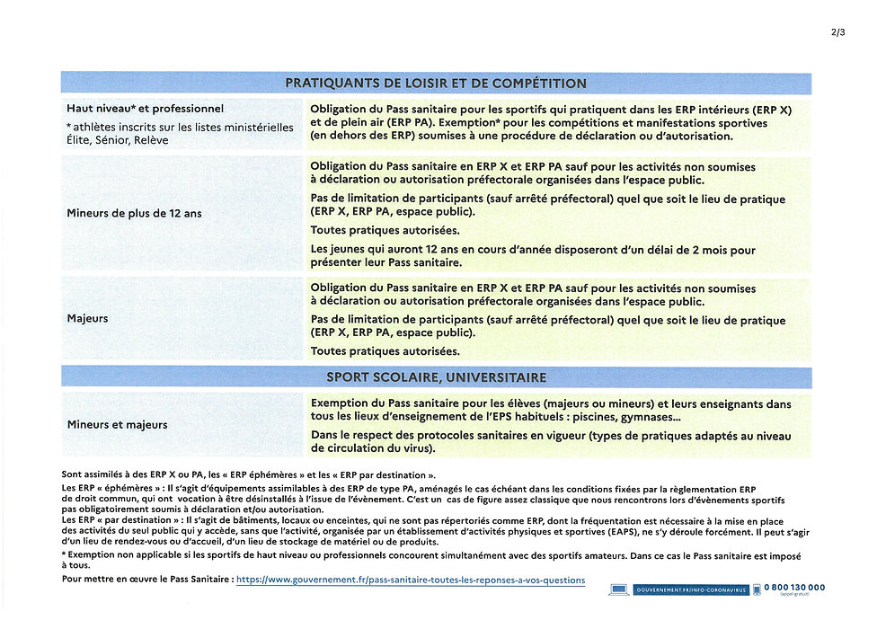 Protocole sanitaire 2 au 30 sept.jpg