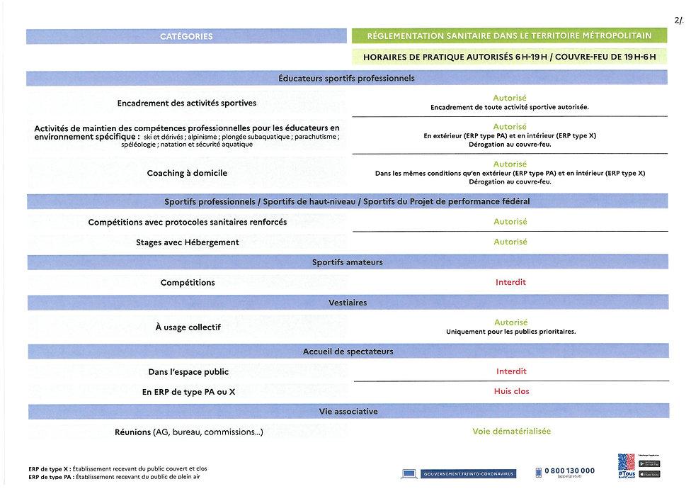 Protocole du 03 au 19 mai 2021-2.jpg