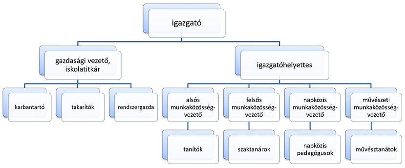 szervezeti.jpg