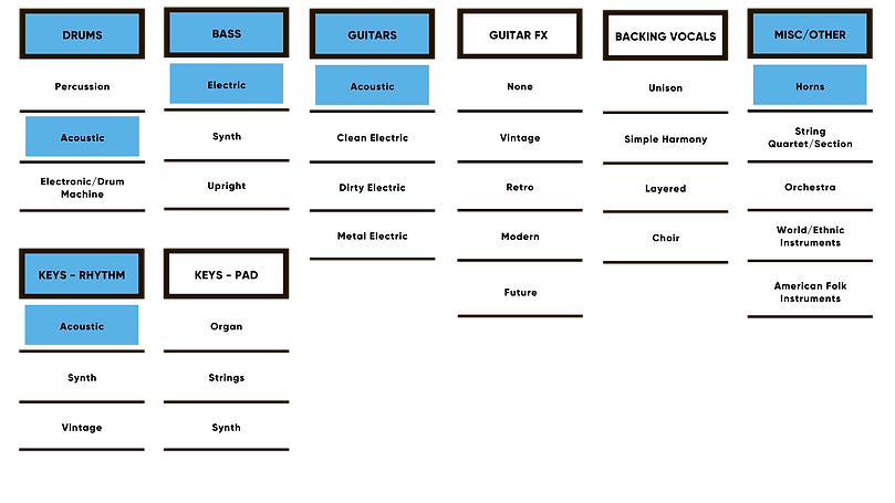 Genres Chart (4).png