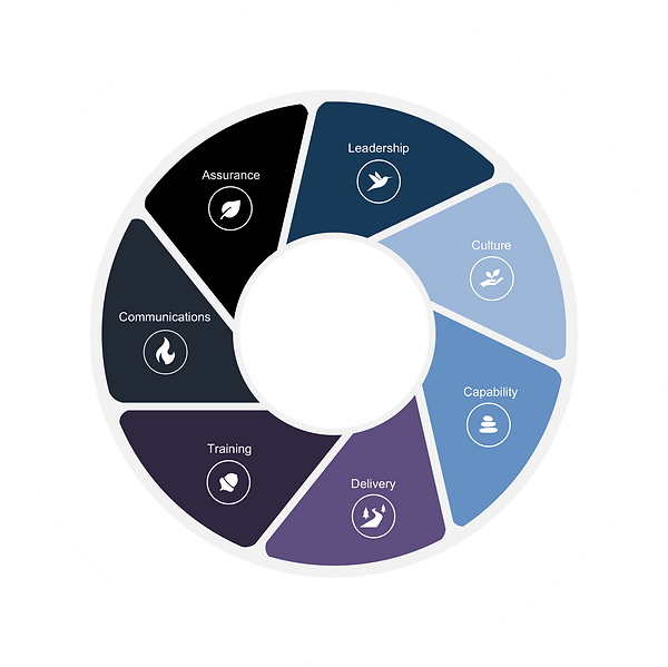 Service Wheel Full 2021 - transparent.png