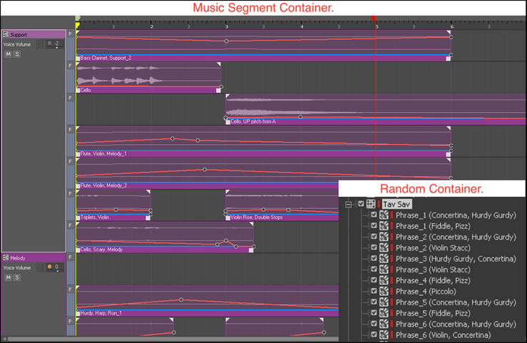 Wwise sequencer.png