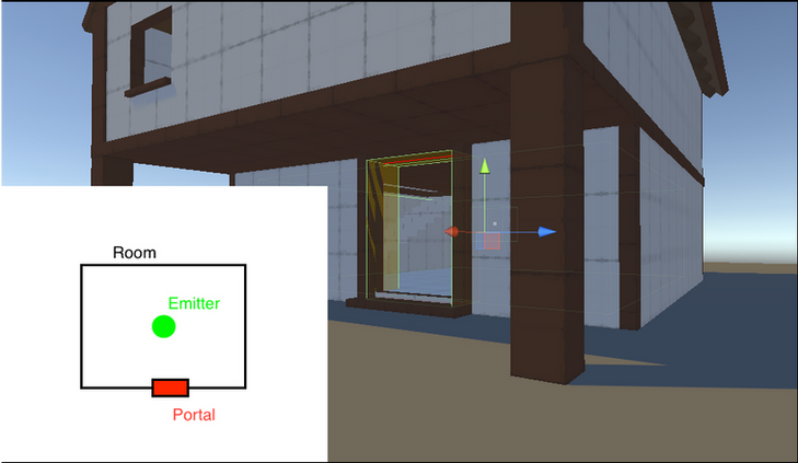 House wwise portal.png