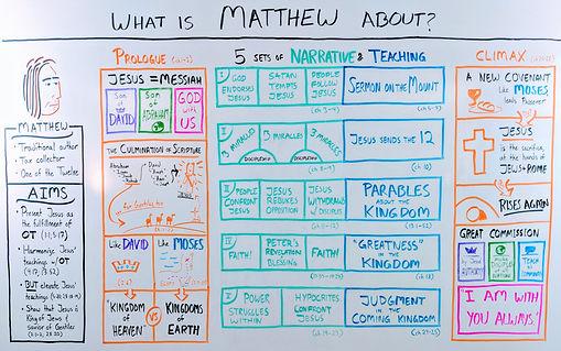 Matthew Notes.jpg