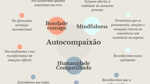 Os três componentes da autocompaixão