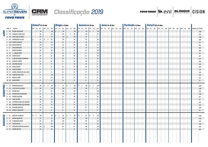 Classificações_S7_2019.jpg