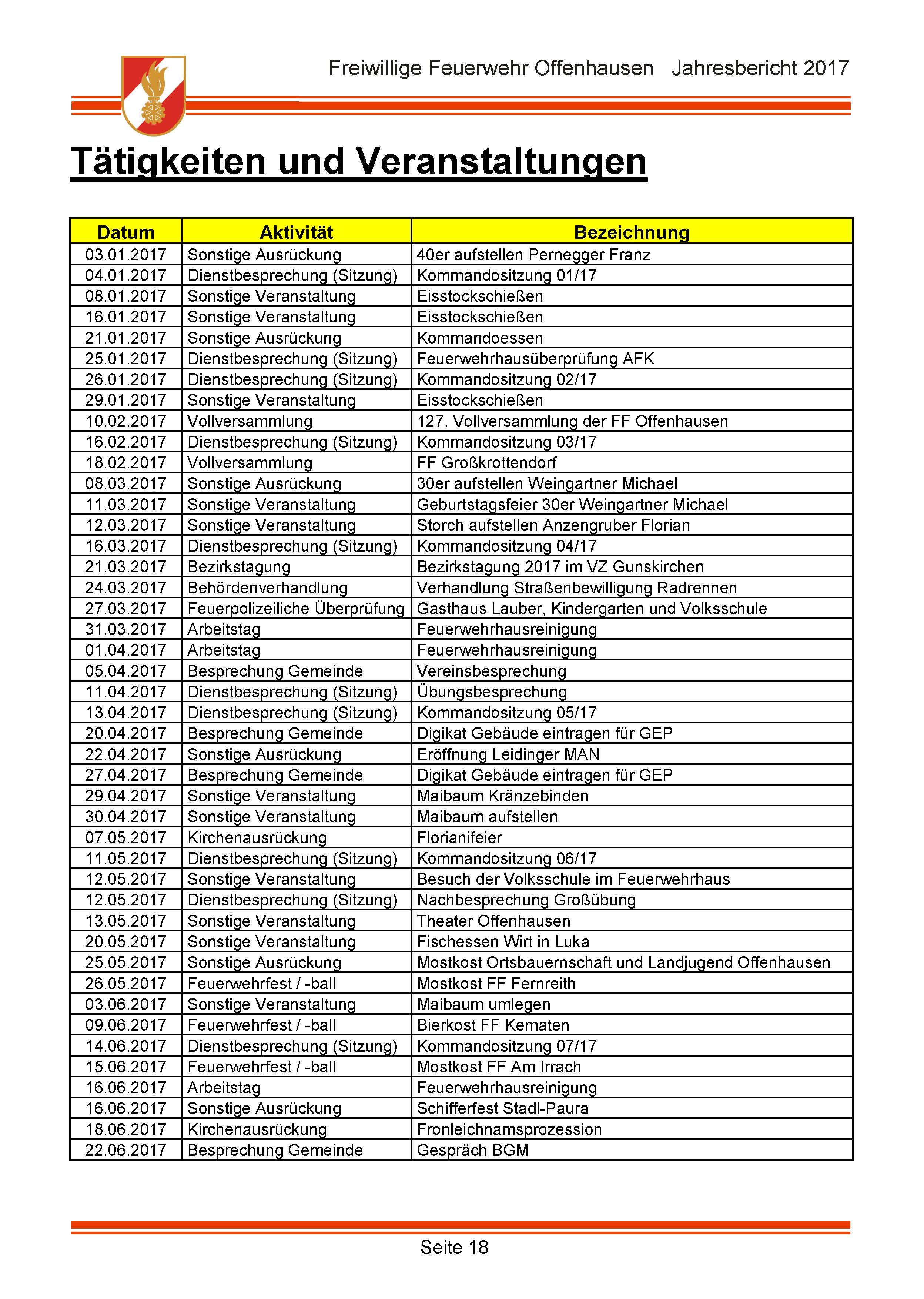 Jahresbericht Aktiv 2017_Seite_18.jpg