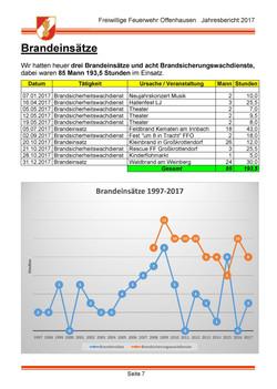 Jahresbericht Aktiv 2017_Seite_07.jpg
