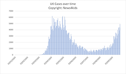 Is there a second wave of Coronavirus coming?