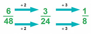 Learn how to cancel down fractions (simplify)