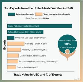 UAE Slide 4