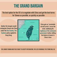 Taiwan Slide 6
