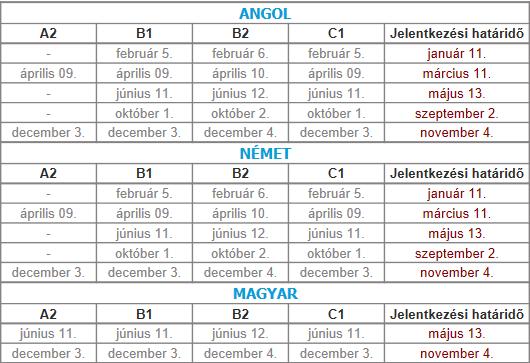 ecl-idopontok2021.png