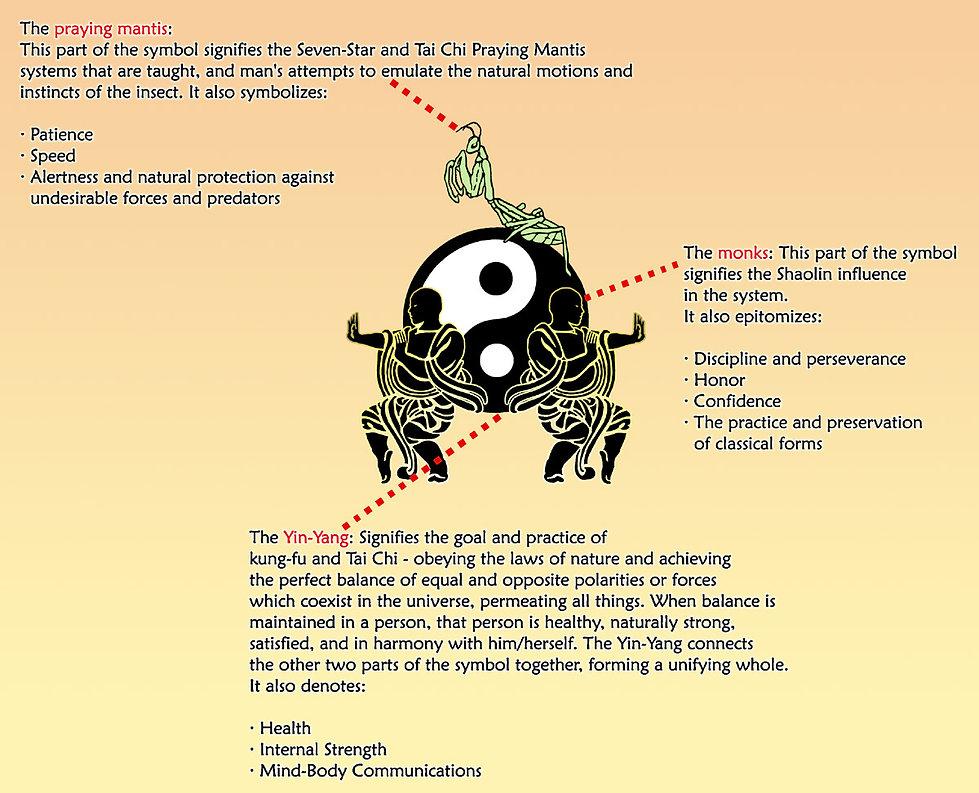 Northern Shaolin/Praying Mantis Kung-Fu Association symbol