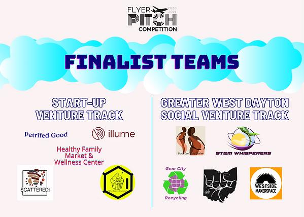 Round 2 Finalist Teams.png