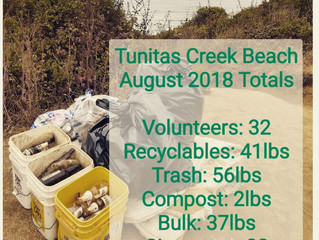 2018 🌊 CA Coastal Clean-Up