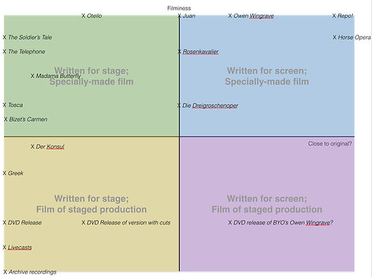 MA Dissertation Graph 4.jpg
