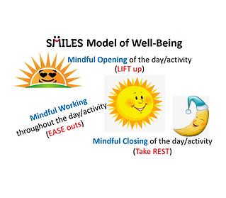 SMILES Model.png