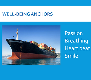 Well Being Anchors