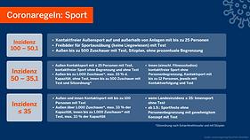 2021-05-28_Corona_Regeln_Sport_speziell_