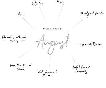 Free August Monthly Planner Pages