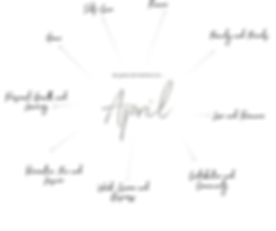 Free April Monthly Planner Pages