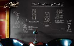 DaVinci Syrup Making Mural