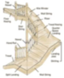 stair_components.jpg