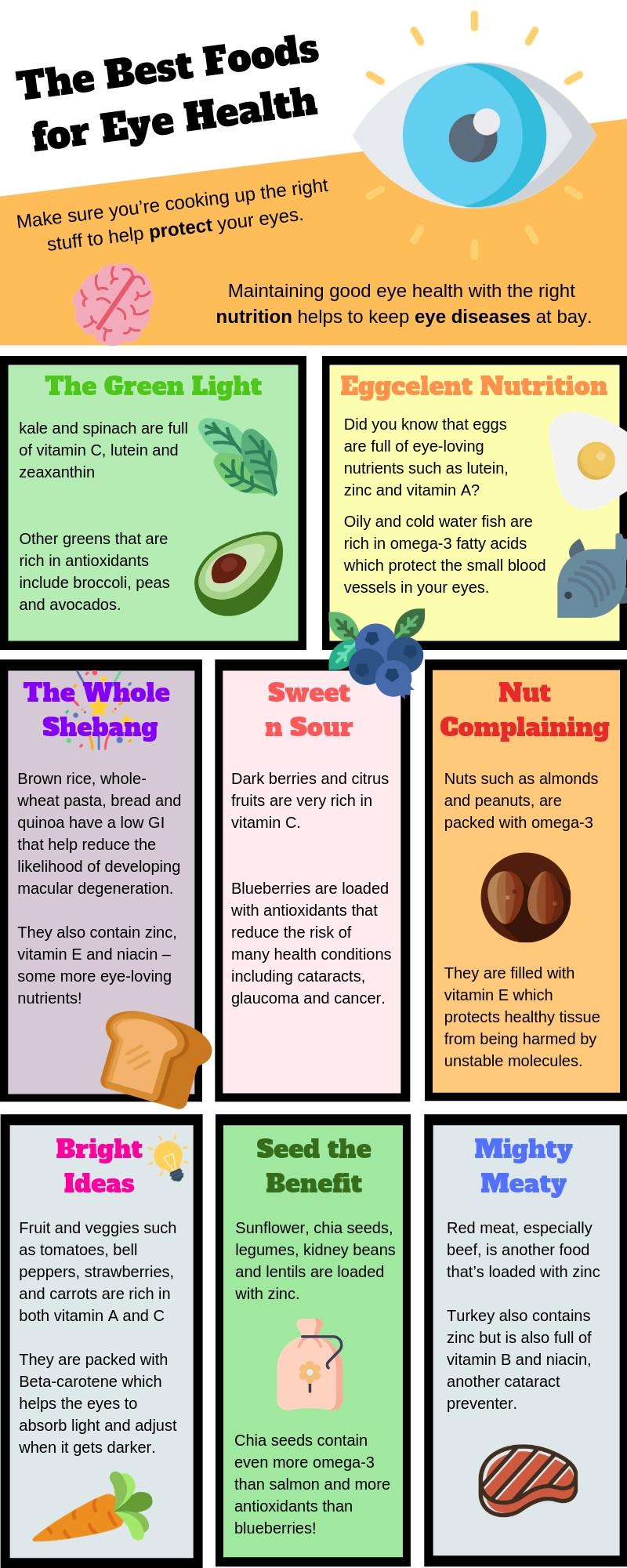 Eye Health Foods (Infographic)
