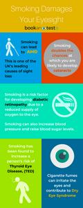 smoking damages your eyesight