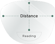 Varifocal lens diagram