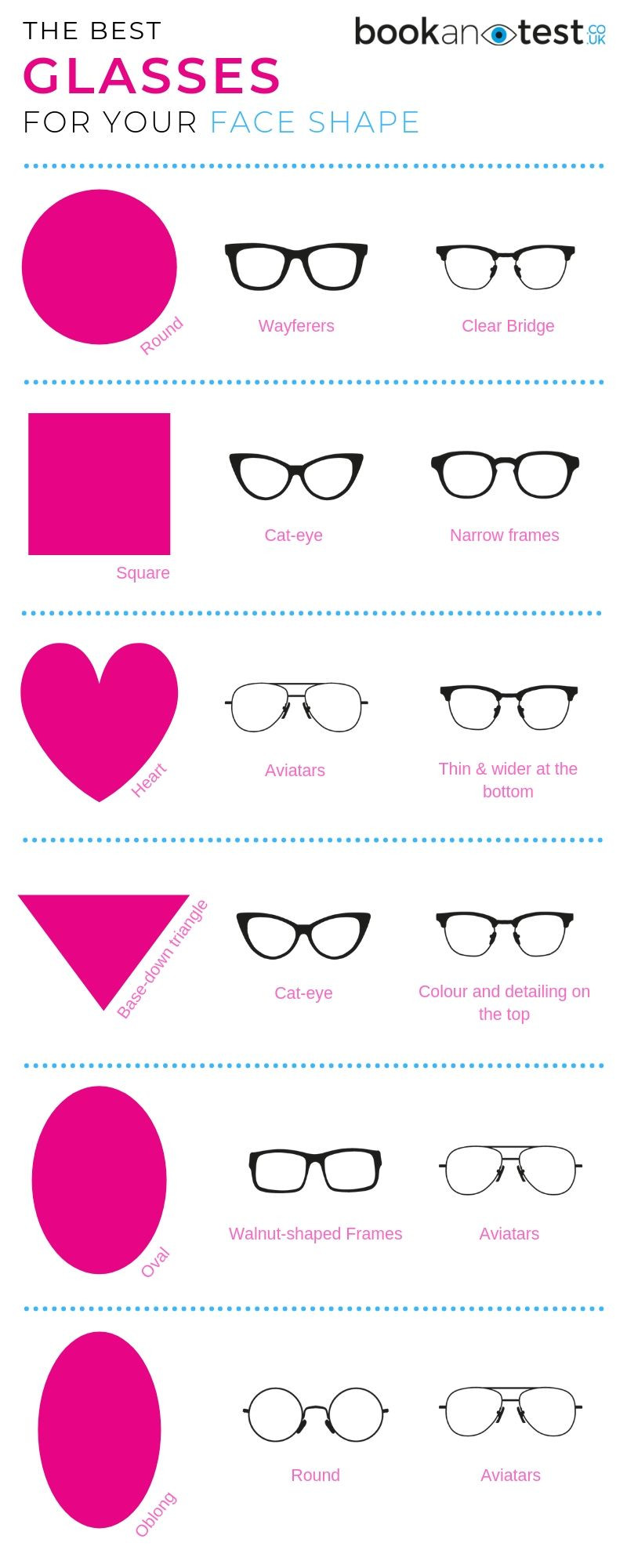 Glasses to Match Your Face Shape