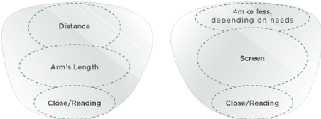 Smart Lens Diagram