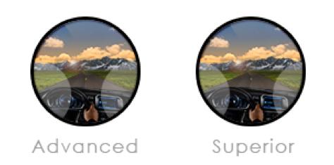 Varifocal vs Occupational Lenses