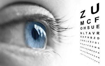 Spectacle Lens Prescriptions Explained