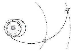 slingplanets copy