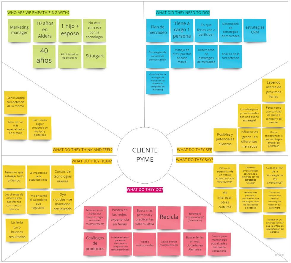 design-thinking-1-6