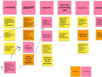 Service Design Week: el proceso para Eurecat