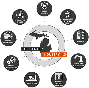 INDUSTRY-4-IMAGE-FINAL-WHITE-TEXT 9 node